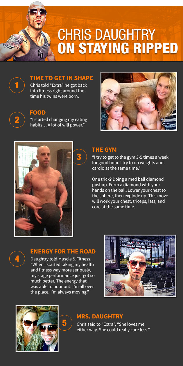 infographic-daughtry