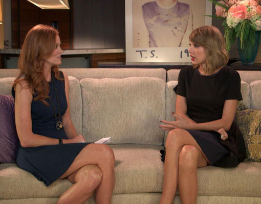 What Junk Food Does Taylor Swift Love the Most?